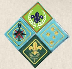 badge positioning